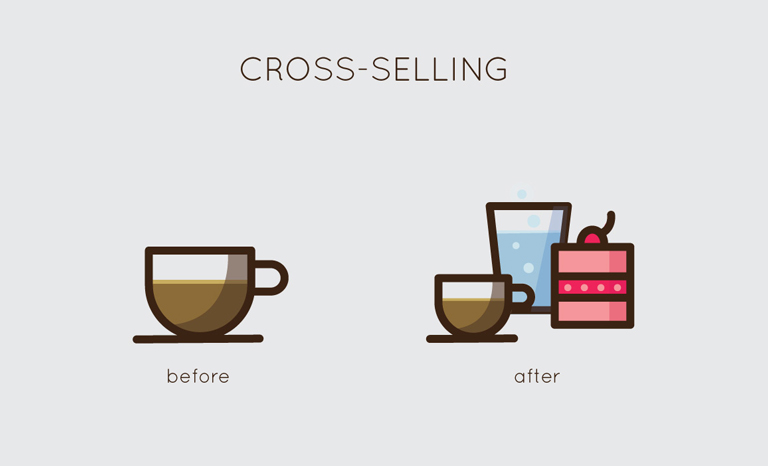 cross-selling-la-gi