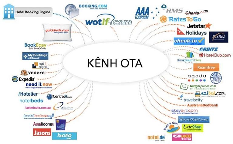 cac-kenh-OTA-uy-tin