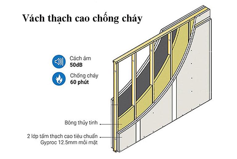 cac-loai-thach-cao-4