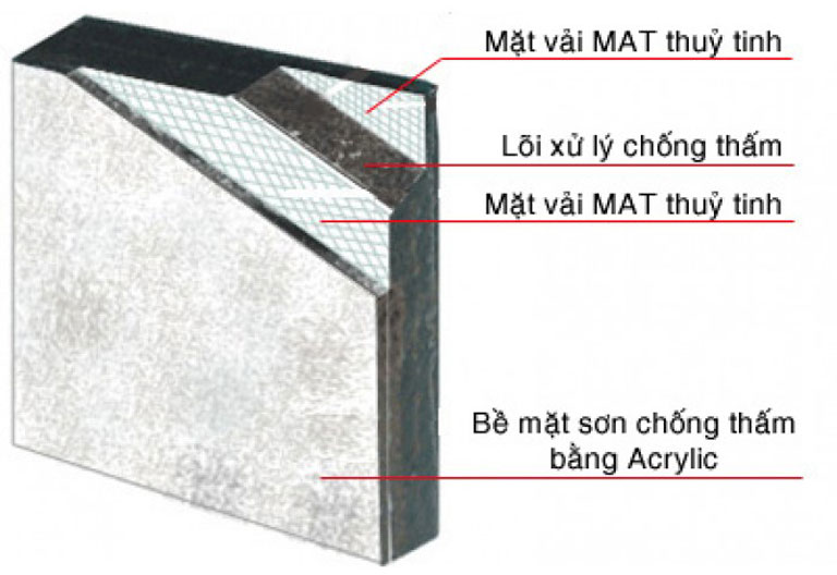 do-day-tran-thach-cao-1