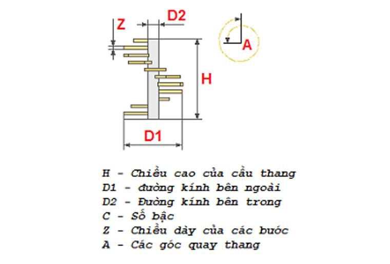kich-thuoc-cau-thang-xoan-oc-4