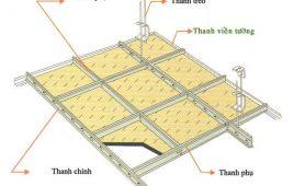 Tìm hiểu về trần thạch cao khung nổi