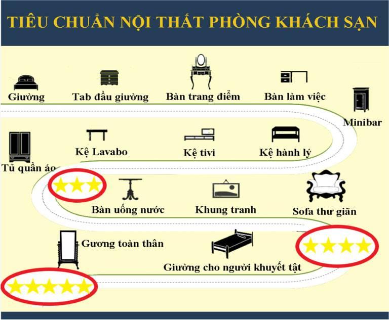 noi-that-khach-san-146