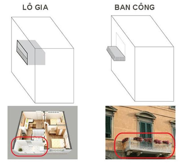Điểm khác biệt giữa ban công và logia