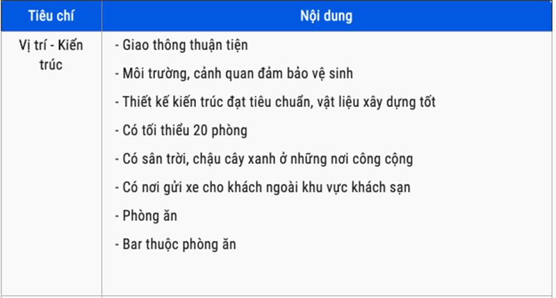 cac-tieu-chi-xep-hang-khach-san-o-viet-nam-2